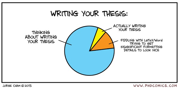 Caution thesis writing in progress phd comics