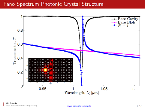 Guest lecture on light propagation in periodic structures in DTU course 34020 Optics and Photonics (April 2015)